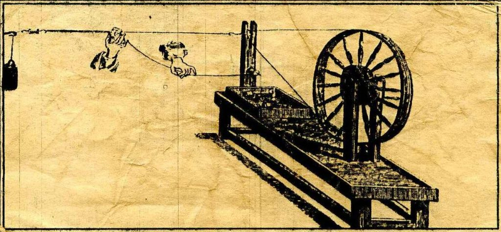 winding machines