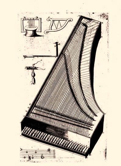 Esempio di profilo delle lunghezze vibranti di un clavicembalo